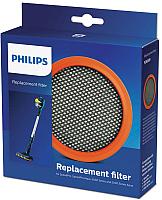 Фильтр для пылесоса Philips FC8009/01 -