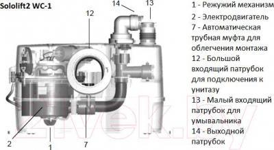 Канализационная установка Grundfos Sololift2 WC-1 (97775314) - схема