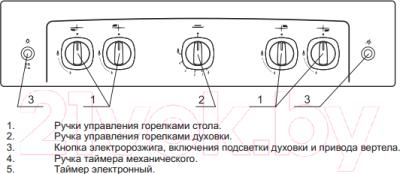 Плита газовая Gefest 5100-02 0009 (5100-02 T2)