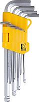 Набор ключей Kern KE147548 -