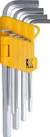 Набор ключей Kern KE147593 -