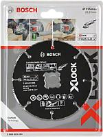 Отрезной диск Bosch 2.608.619.283 -