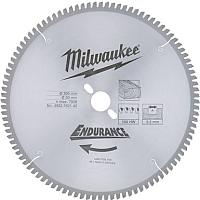 Пильный диск Milwaukee 4932352142 -