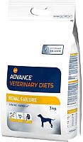 Корм для собак Advance VetDiet Renal Canine Formula (12кг) -