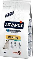 Корм для кошек Advance Sterilized Sensitive с лососем (1.5кг) -