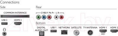 Телевизор Philips 58PUS6504/60
