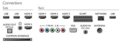 Телевизор Philips 40PFL8007T/12 - боковой разъем