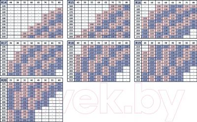 Чехол для колес ТрендБай Коверин 200 (синий) - таблица совместимых шин