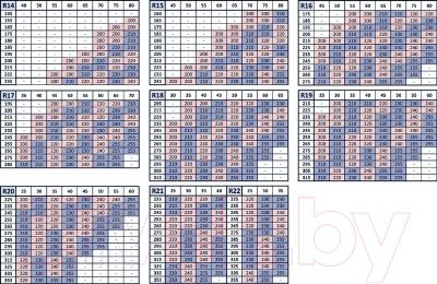 Чехол для колес ТрендБай Коверин 210 (синий) - таблица совместимых шин