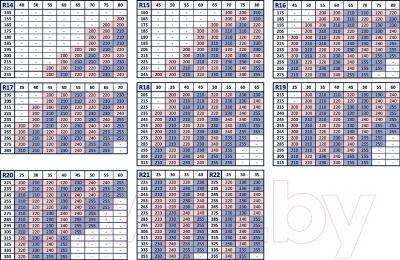 Чехол для колес ТрендБай Коверин 230 (синий) - таблица совместимых шин