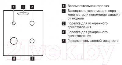 Плита газовая Electrolux EKK951301W