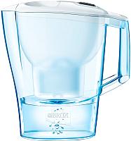 Фильтр питьевой воды Brita Алуна (белый) -