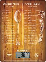 Кухонные весы Scarlett SC-KS57P19 (меры и веса) -