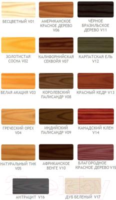 Защитно-декоративный состав Vidaron Impregnant V10 Африканское венге (2.5л)