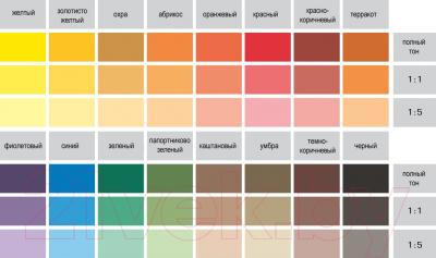 Колеровочная краска Alpina Kolorant Ocker (500мл, охра)