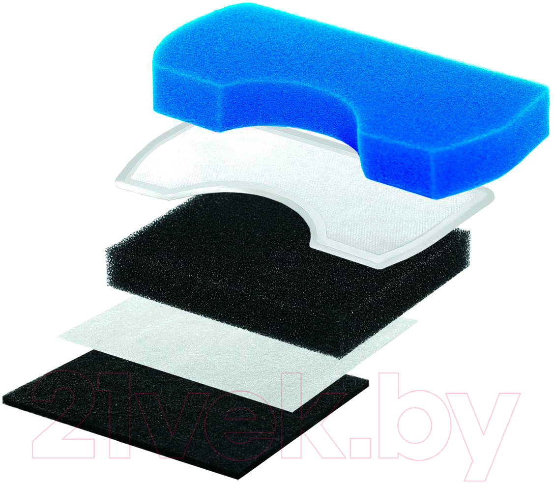 Купить Комплект фильтров для пылесоса Neolux, FSM-05, Китай