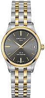 Часы наручные женские Certina C033.251.22.081.00 -