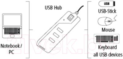 USB-хаб Hama 54590