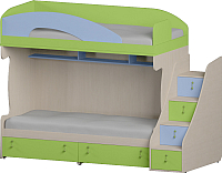 Двухъярусная кровать Softform Миа (лайм/голубой горизонт, правый) -