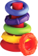 Развивающая игрушка Playgro Пирамидка серии