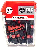 Набор оснастки Milwaukee Shockwave Impact Duty 4932430853 -