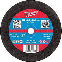 Отрезной диск Milwaukee 4932451505 -