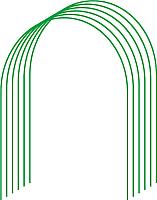 Дуги для парника ПТФ Лиана ДК-256 2.5м (6шт) -