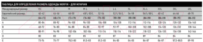 Комплект термобелья Norfin Winter Line Gray 03 / 3036003-L