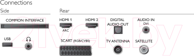 Телевизор Philips 24PHS4032/60 -