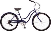 Велосипед Schwinn Mikko 7 Blue 2020 / S8155INT -