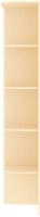 Угловое окончание для шкафа Кортекс мебель Сенатор КМ32-45 (венге светлый) -