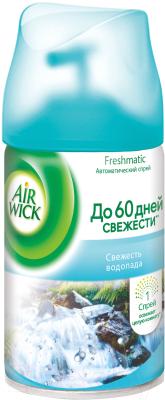 Сменный блок для освежителя воздуха Air Wick
