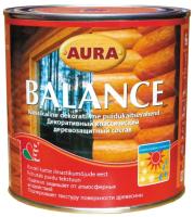 Защитно-декоративный состав Aura Wood Balance (700мл, калужница) -
