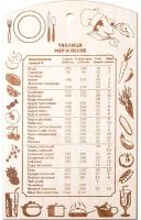 Разделочная доска Marmiton Таблица мер и весов 17036 -
