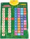 Развивающий плакат Умка Таблица умножения / HX0251-R13-N -