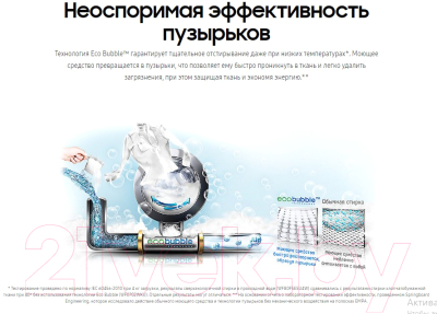 Стиральная машина Samsung WF60F1R0E2WDBY