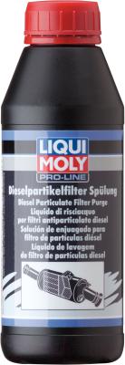 Присадка Liqui Moly DPF Pro-Line Dieselpartikelfilter Spulung / 5171 (0.5л)