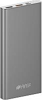 Портативное зарядное устройство HIPER MPX10000 (серый космос) -