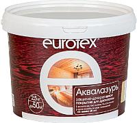 Защитно-декоративный состав Eurotex Аква (2.5кг, калужница) -