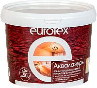 Защитно-декоративный состав Eurotex Аква (2.5кг, канадский орех) -