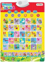 Развивающий плакат Zabiaka Умная азбука / 4063550 -