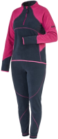 Комплект термобелья Norfin Women Performance Purple 03 / 304503 (L) -