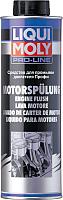 Присадка Liqui Moly Pro-Line Motorspulung / 7507 (500мл) -