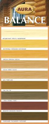 Защитно-декоративный состав Aura Wood Balance (700мл, орех)