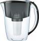 Фильтр питьевой воды Аквафор Престиж А5 / И11148 (черный) -
