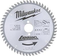 Пильный диск Milwaukee 4932346512 -