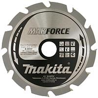 Пильный диск Makita B-43670 -