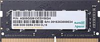 Оперативная память DDR4 Apacer AS08GGB26CQYBGH -