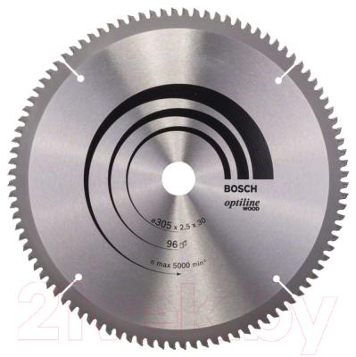 Пильный диск Bosch 2.608.640.442