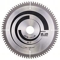 Пильный диск Bosch 2.608.640.447 -